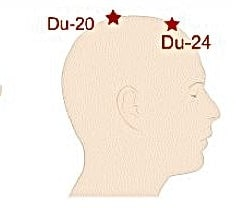 du 20 and du 24 acupuncture points for anxiety